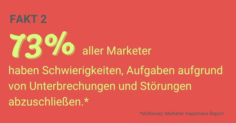 Agile Marketing Fakt 2